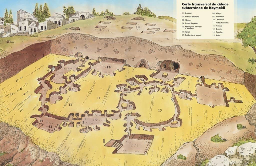 Illustration of Kaymakli Underground City